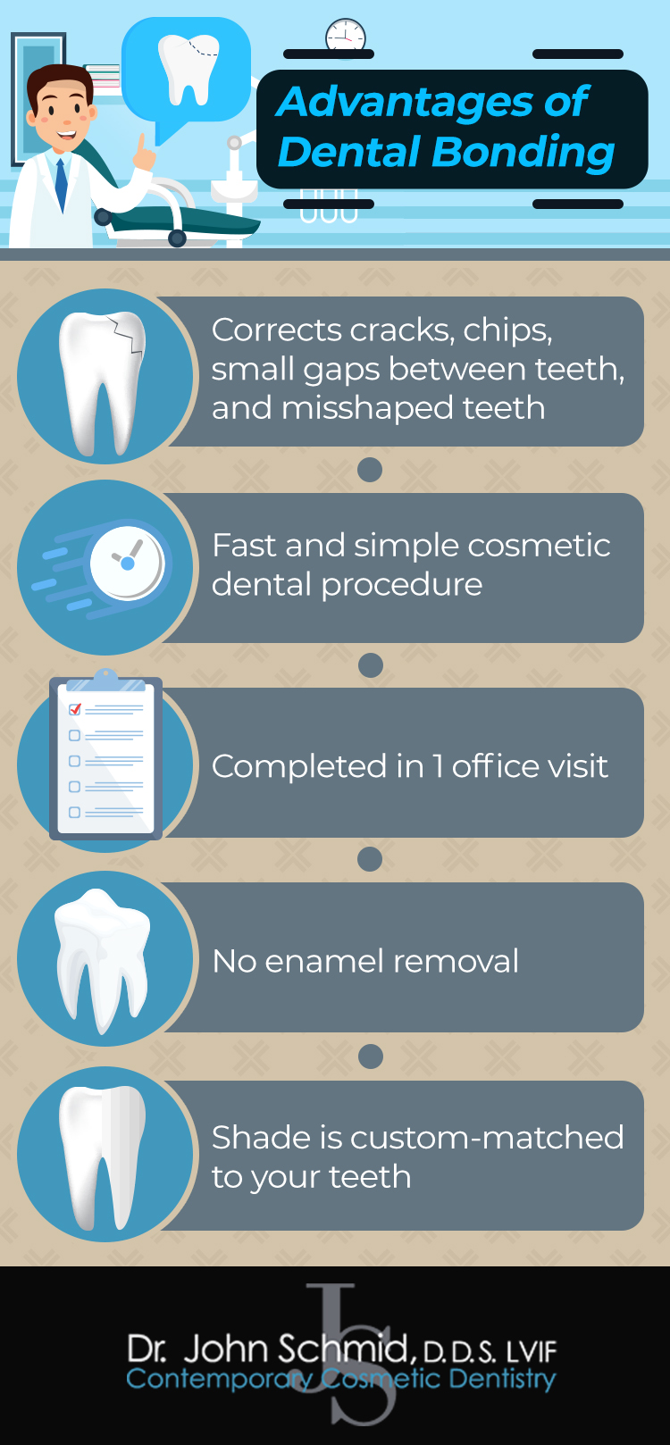 advantages of dental bonding