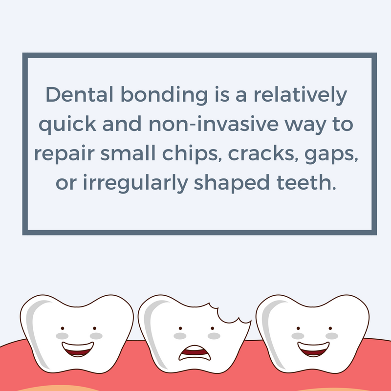 Dental bonding can help repair chips, cracks, or small gaps | Dr. John Schmid