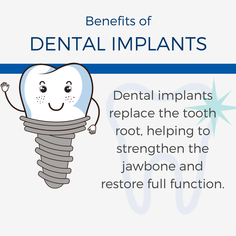 Advantages of dental implants are strength and tooth root replacement | Dr. John Schmid
