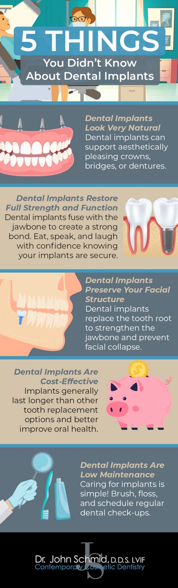 Infographic | Things You Didn't Know About Dental Implants